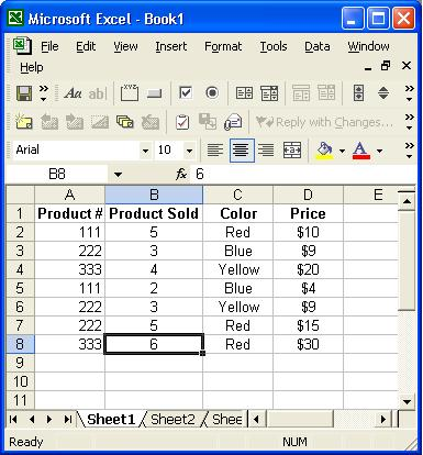 Sumif And Countif Formulas In Excel